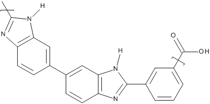 Chemical structure of polybenzimidazole